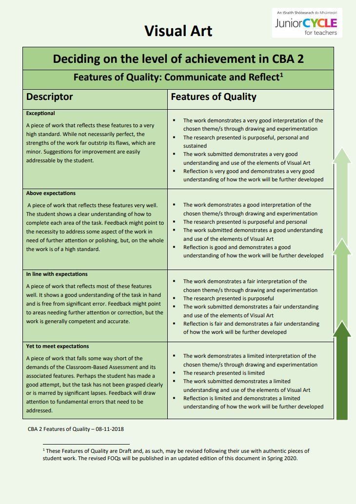 Features of Quality  for Classroom-Based Assessment 2