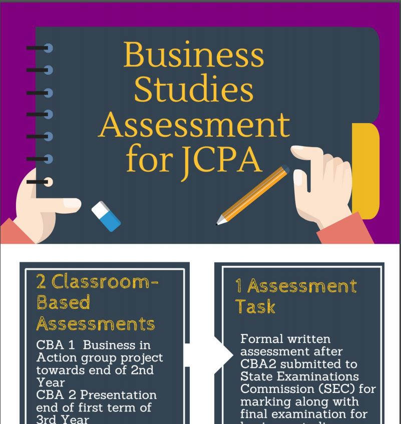 JCPA Assessment Infographic