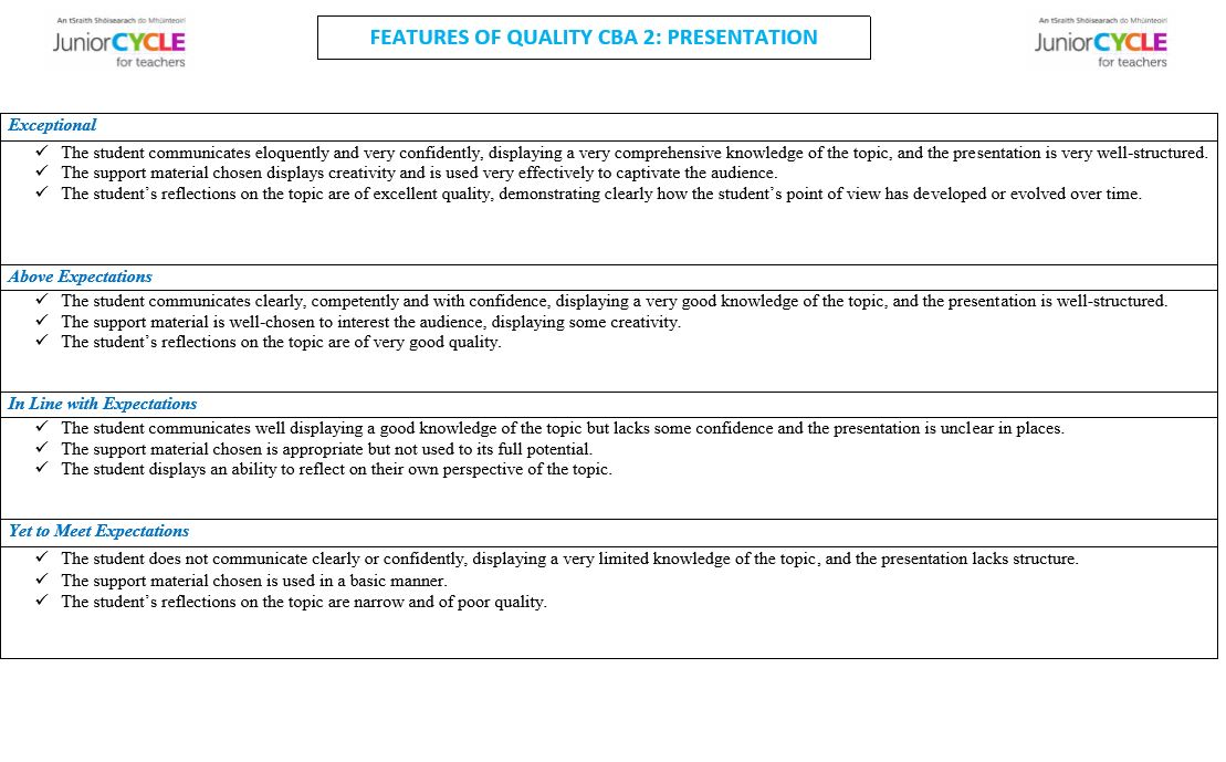 Features of Quality CBA 2