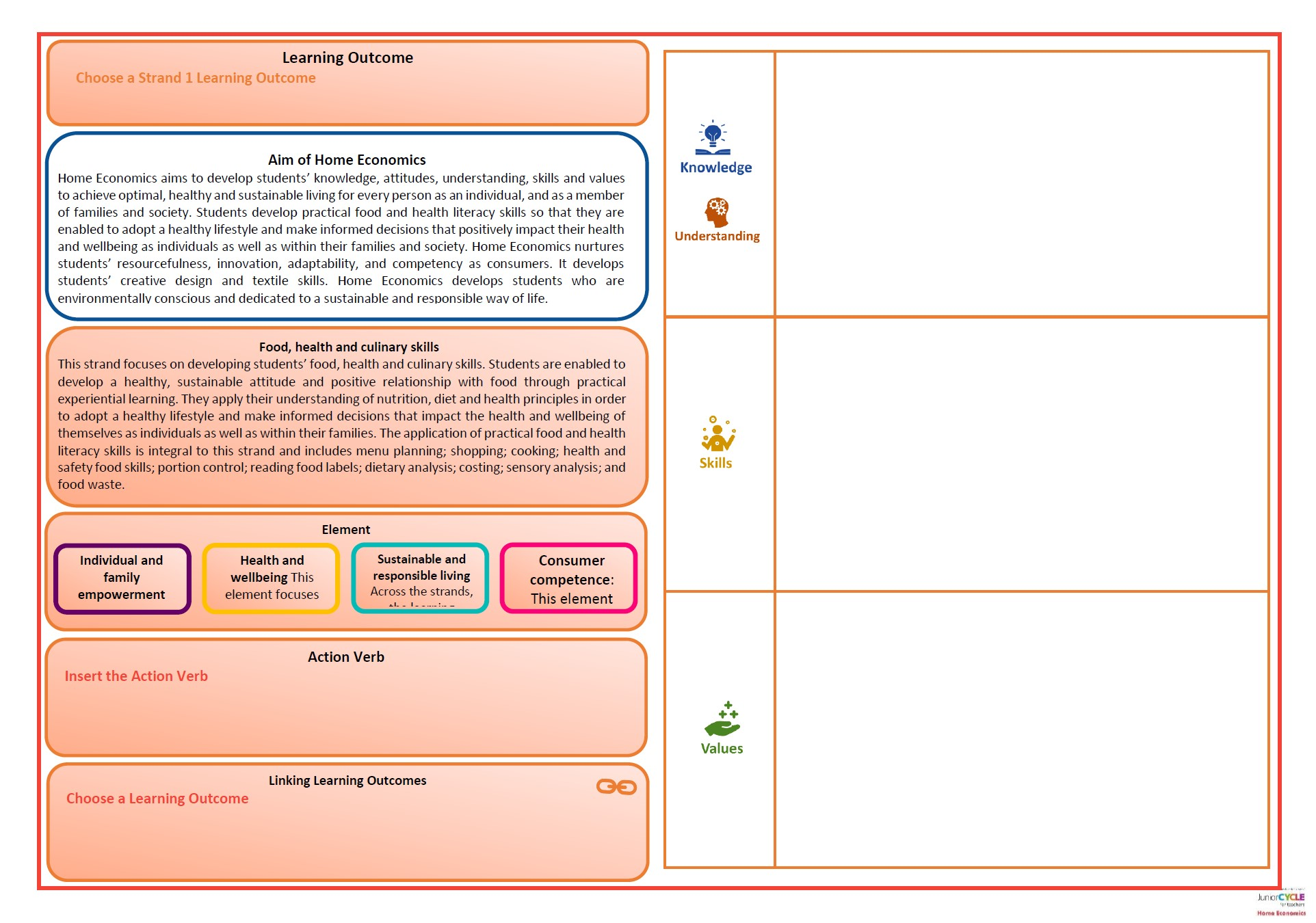 Home Economics Exploring Learning Outcomes Template Strand 1