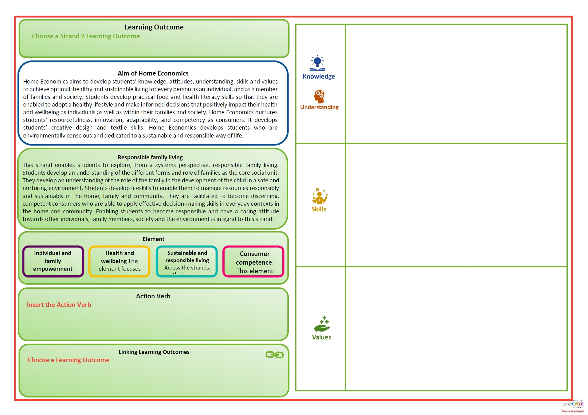 Home Economics Exploring Learning Outcomes Template Strand 2