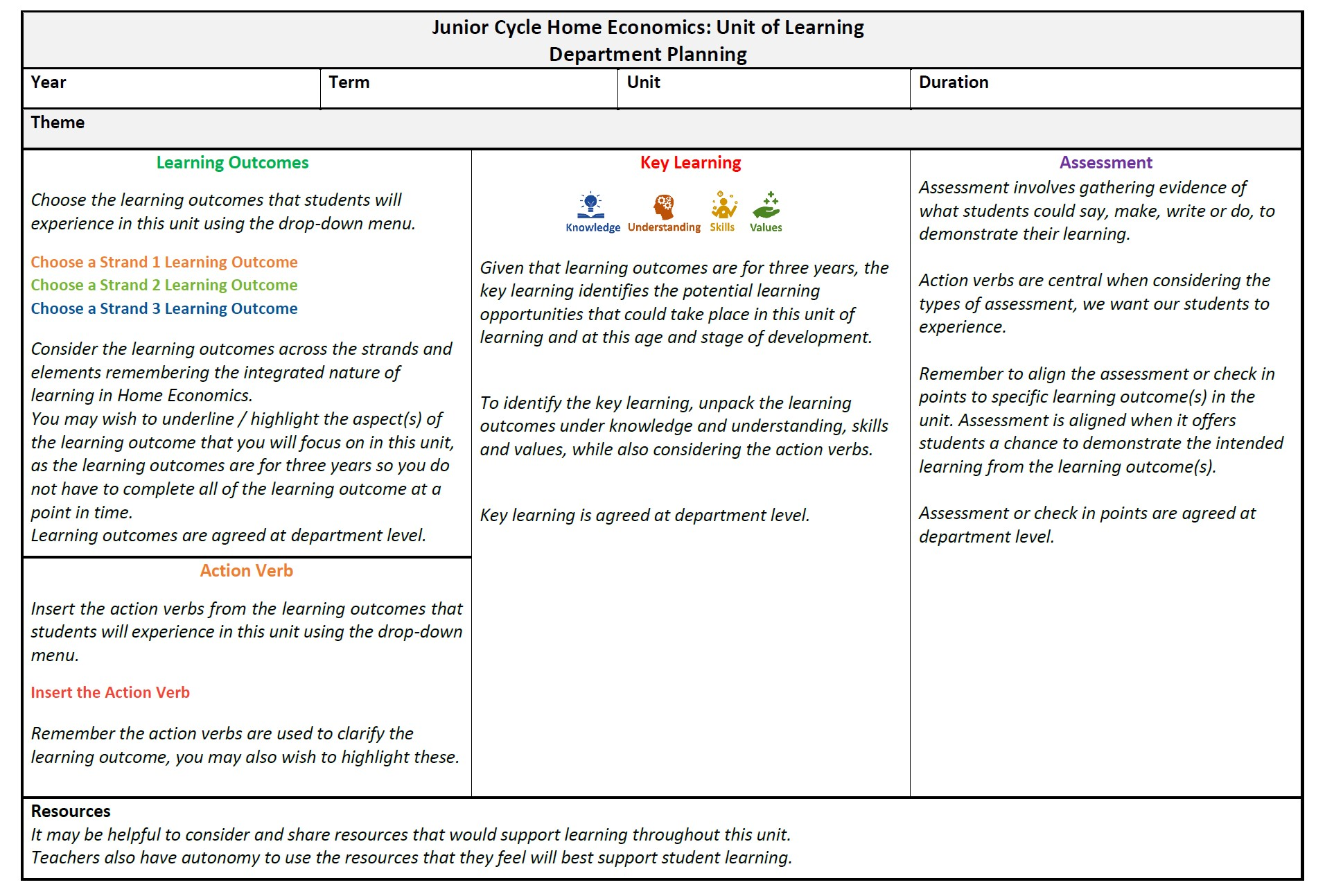 Home Economics Interactive Unit of Learning Planning Template (Landscape Version)
