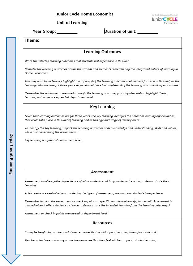 Unit of Learning planning document (editable - Layout 1)