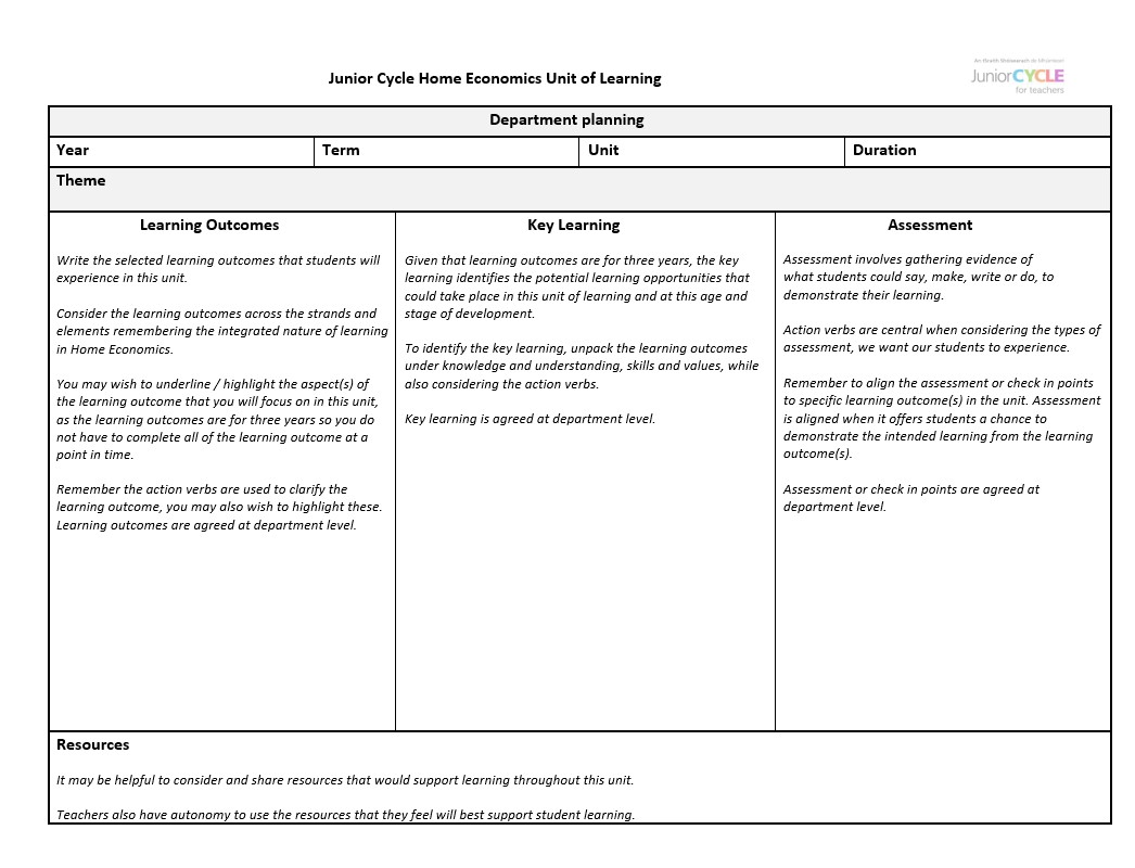 Unit of Learning planning document (editable - Layout 2)