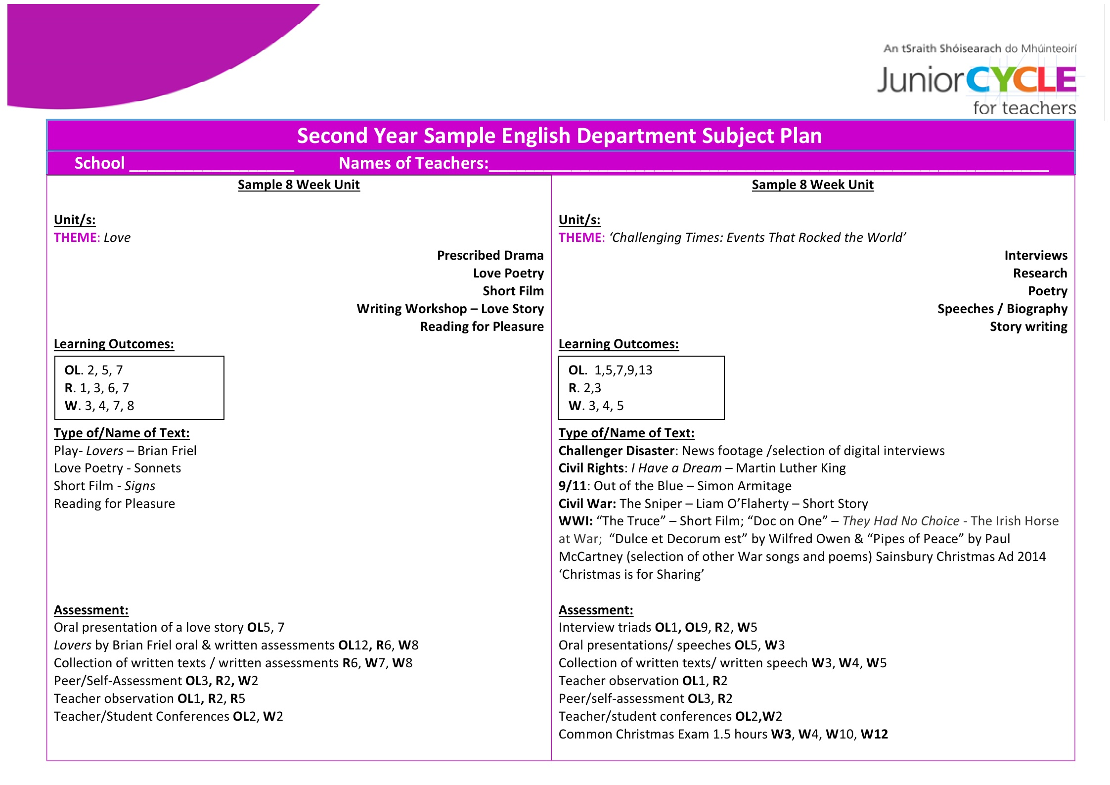 Second Year Sample English Department Subject Plan 2016