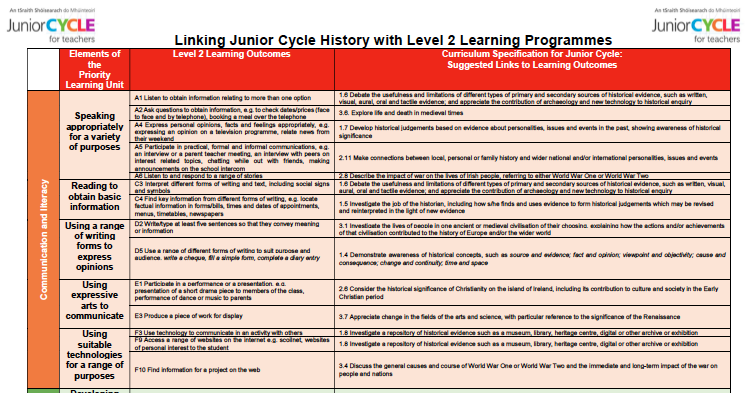 Linking Junior Cycle History with Level 2 Learning Programmes
