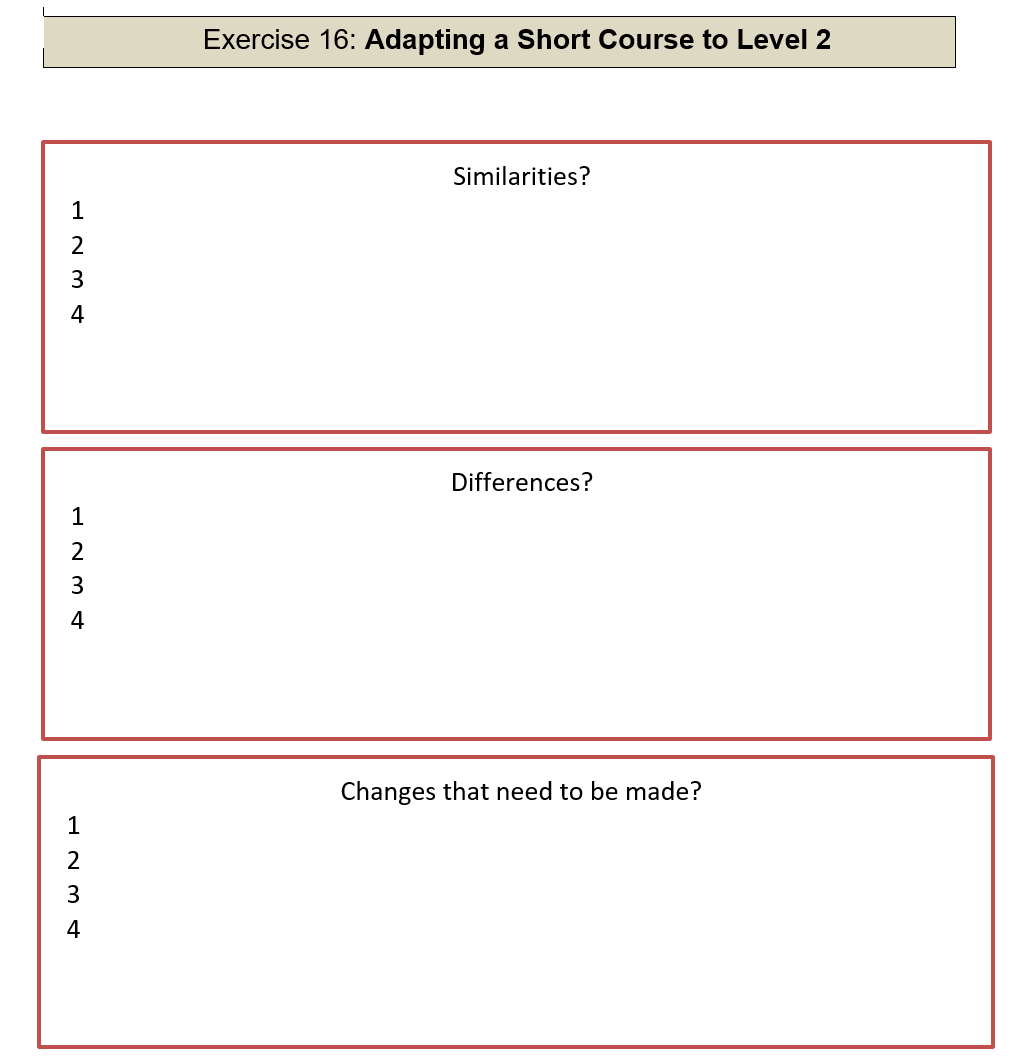 Adapting L3 to L2 Short Course