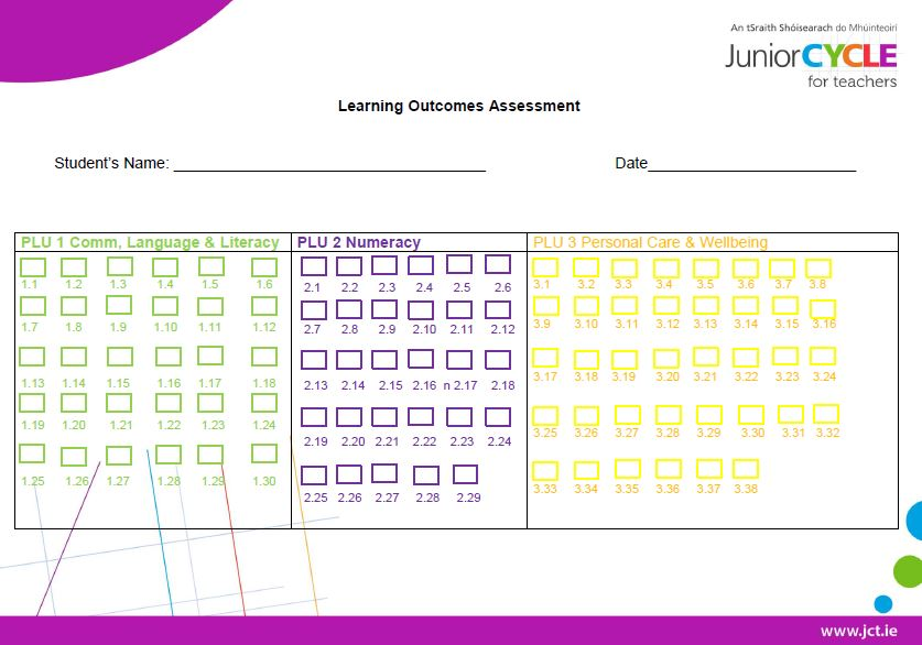 L1LPs Learning Outcomes Assessment Tracker