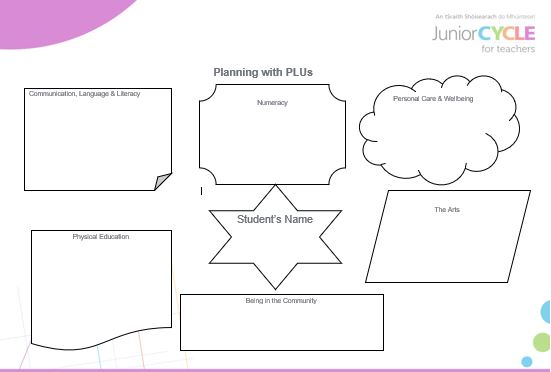 Planning with PLUs image