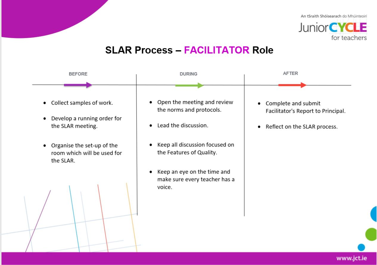 Facilitator Role SLAR MFL