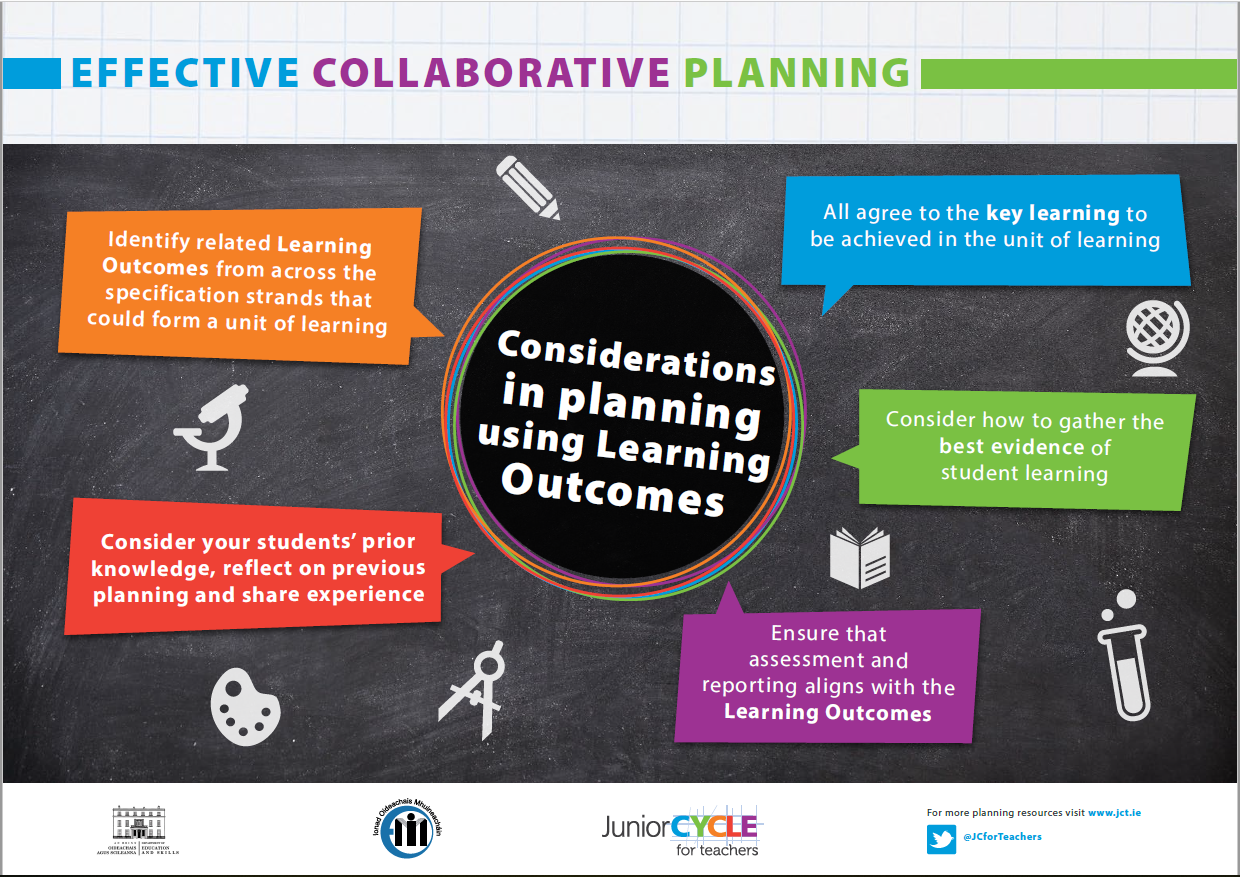 Effective Collaborative Planning Poster