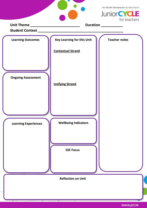 Unit of Learning - Suggested Template 2