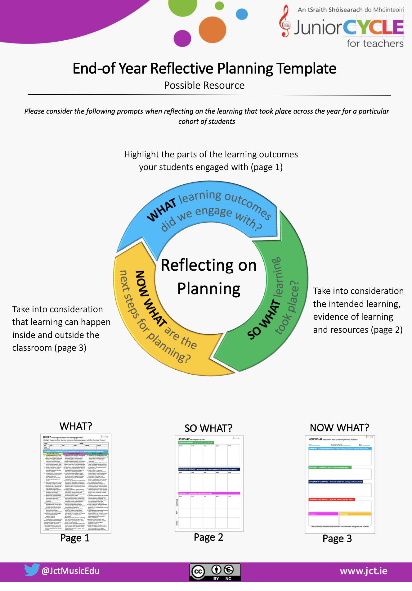 End-of-year Reflective Planning Template EDITABLE