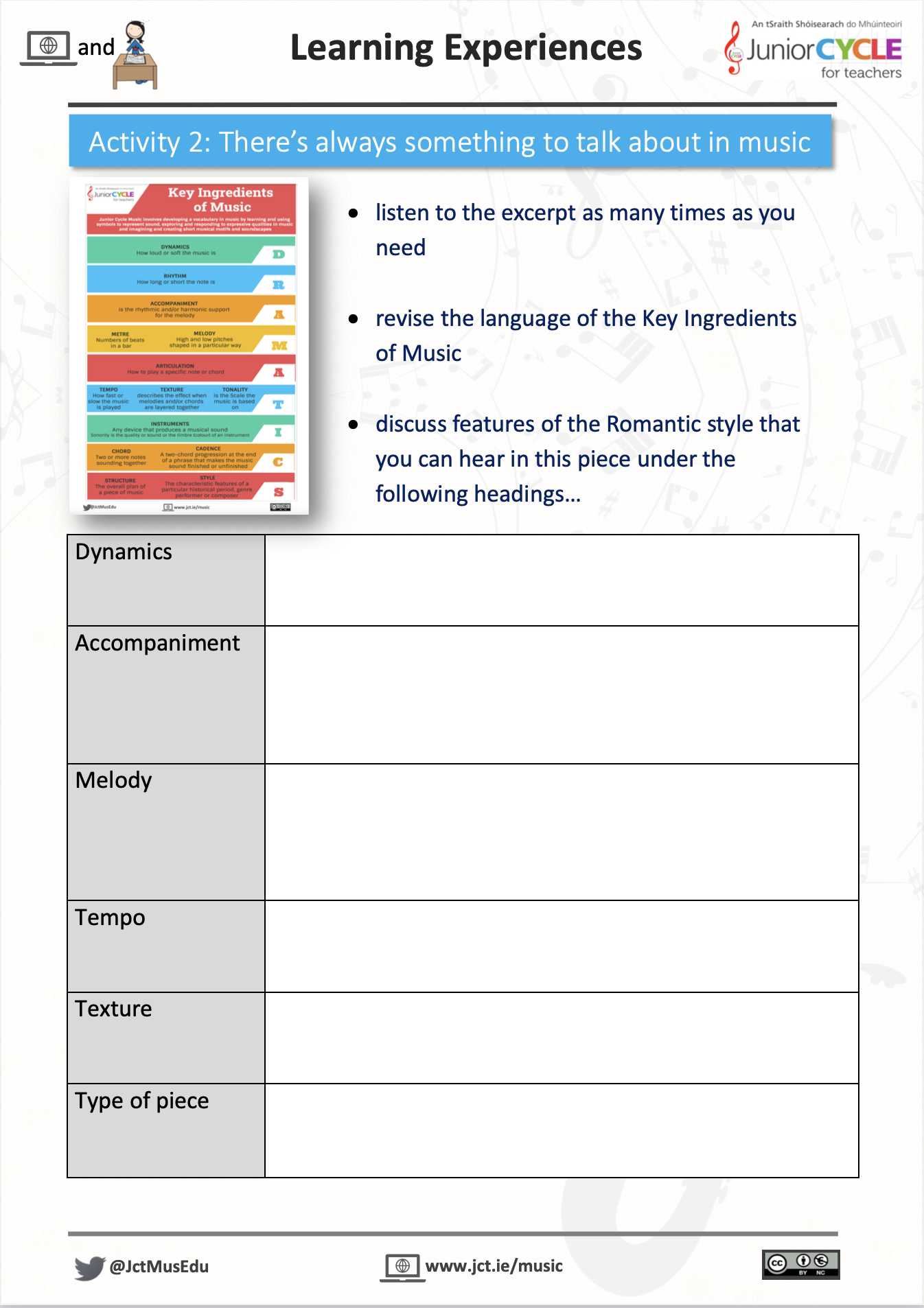 Online Learning Style - Activity 2 PDF