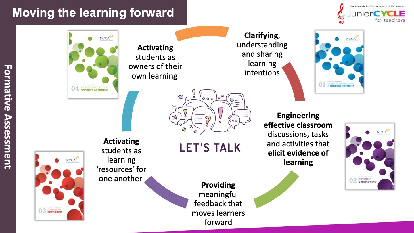 Formative Assessment: Moving the learning forward