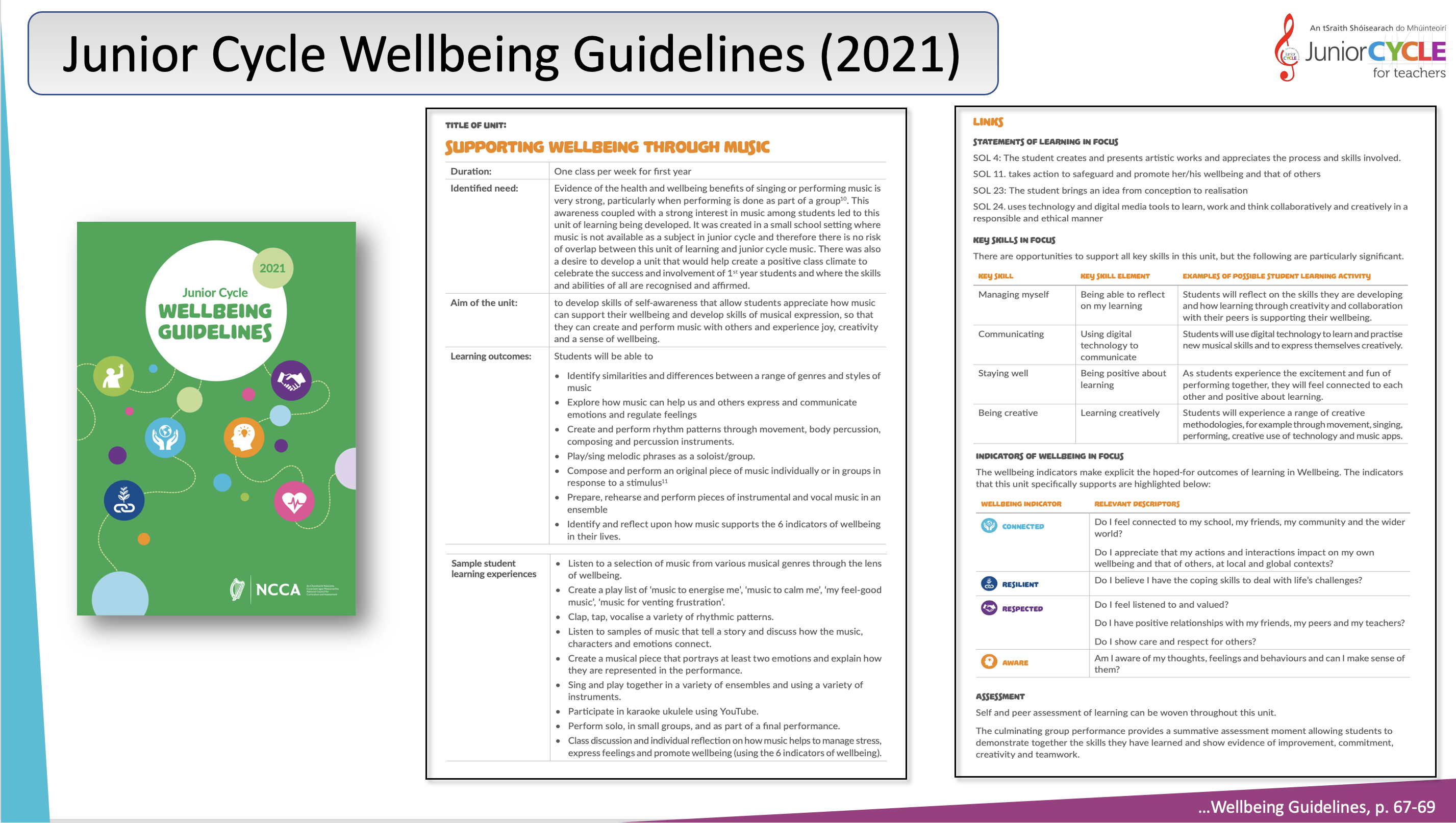 Wellbeing Guidelines 2021 and Support Wellbeing Through Music