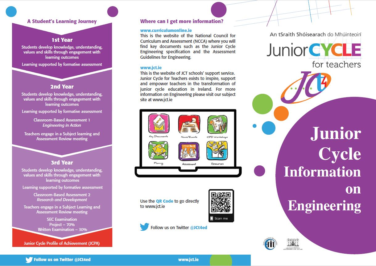 publications junior cycle for teachers jct