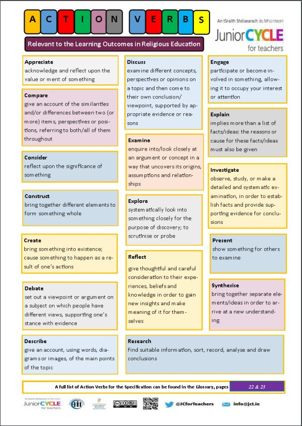 Action Verbs Poster
