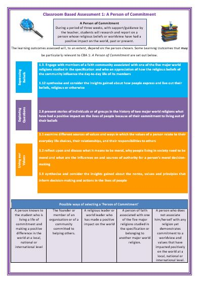 Classroom Based Assessment 1 Overview