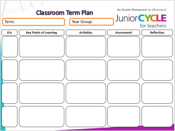 Classroom Term Plan  (Video 5)