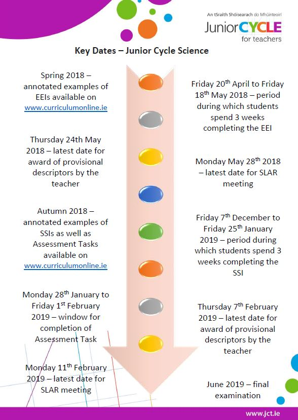 Science Key Dates 2018-2019