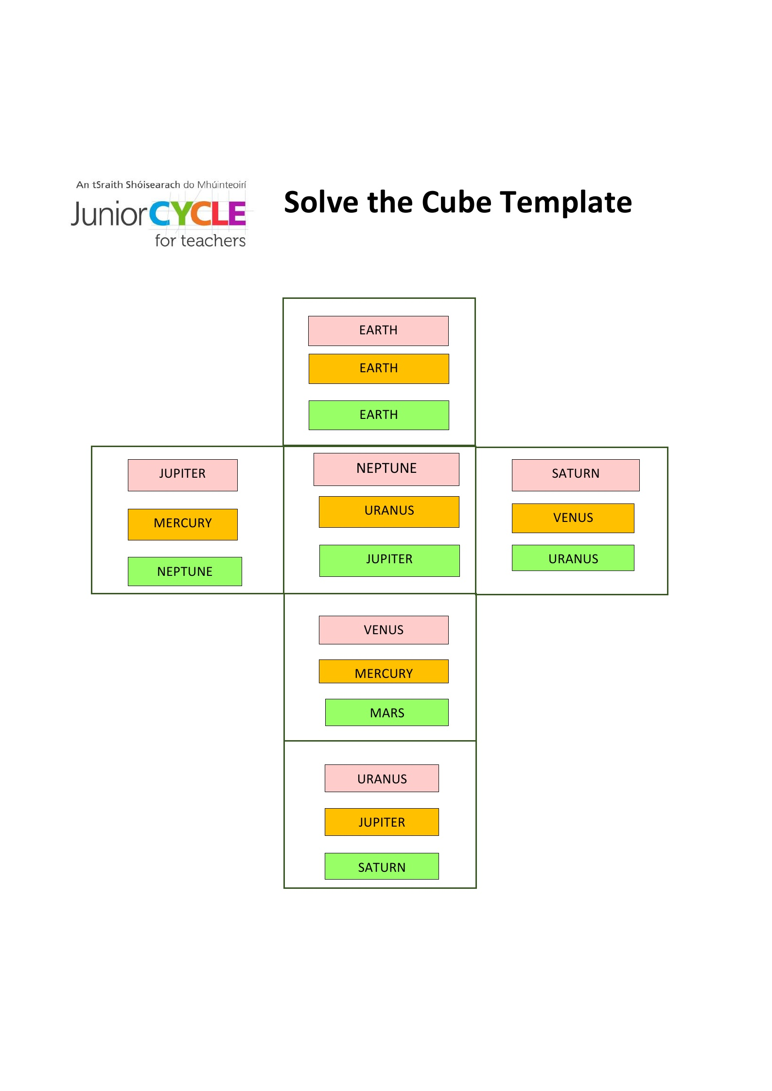 Science   CPD Supports   CPD Workshop Day 2   Junior Cycle for ...