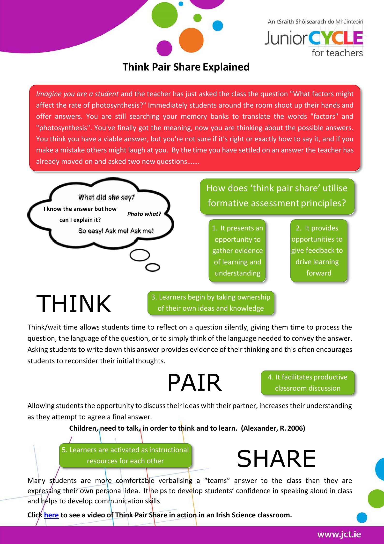 Think Pair Share Explained