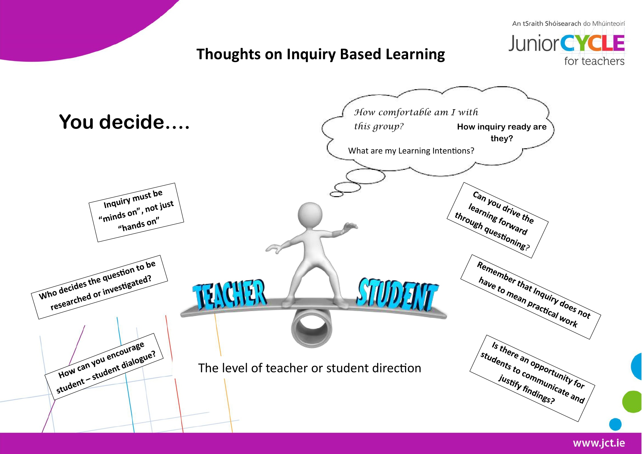 Thoughts on Inquiry Based Learning