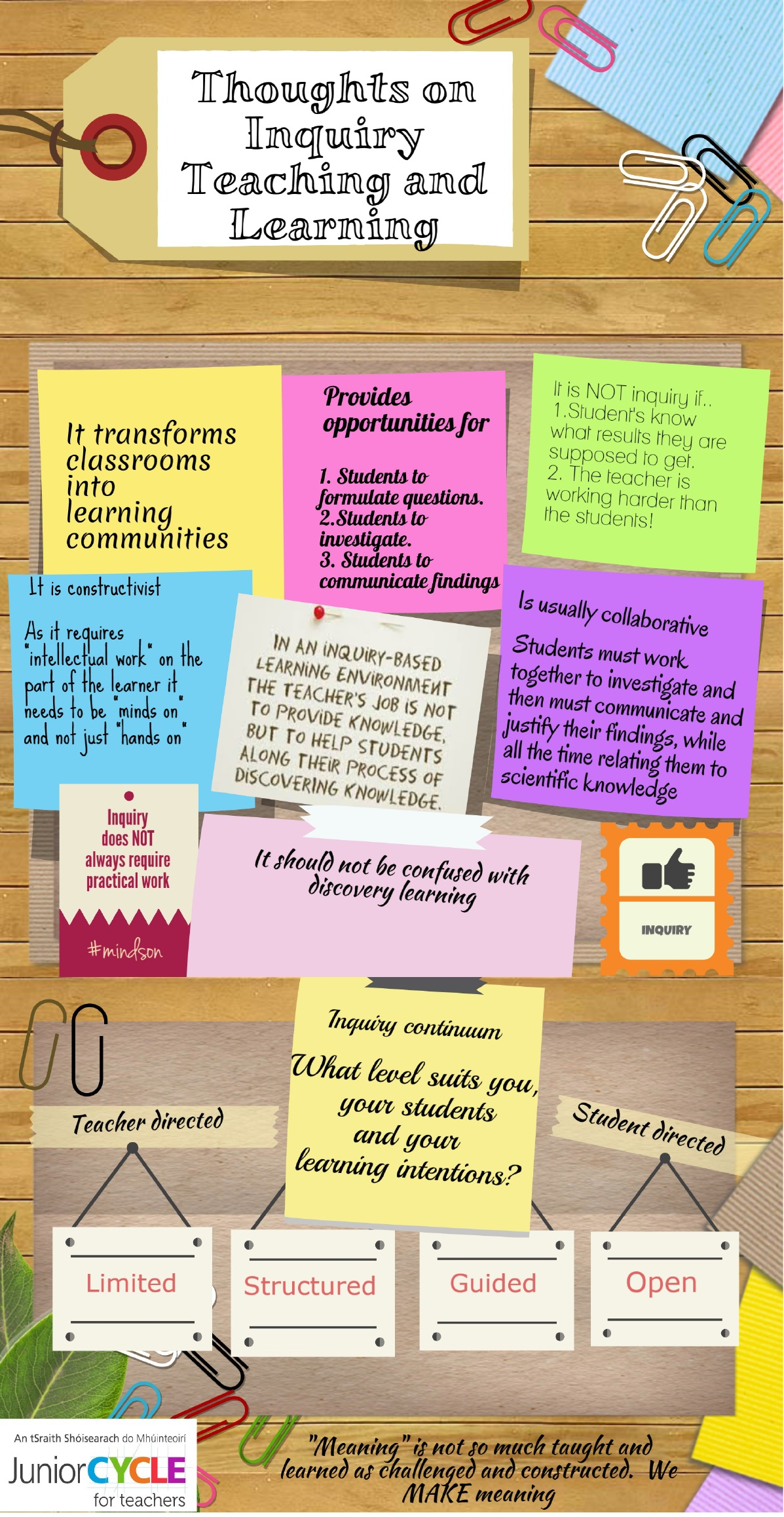 Thoughts on Inquiry Teaching and Learning - Infographic