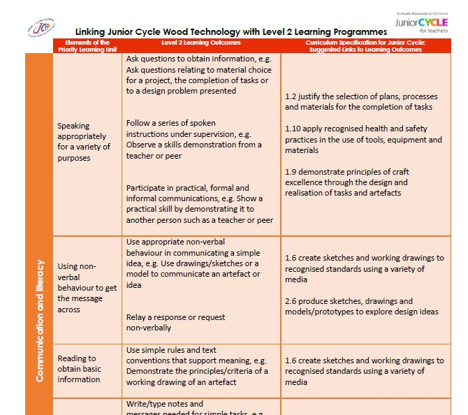 Linking Wood Technology and Level 2 Learning Programmes