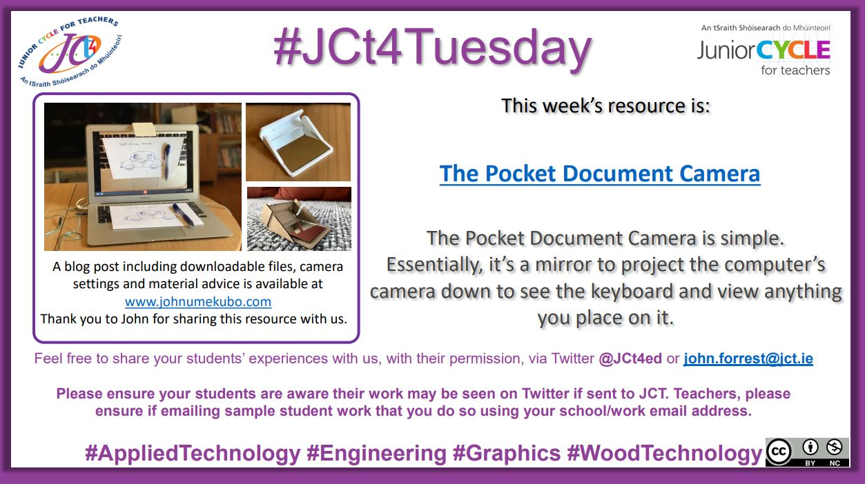 The Pocket Document Camera