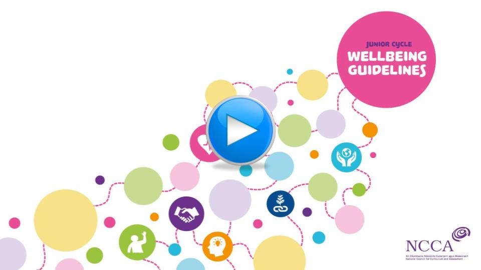 Wellbeing for Schools Downloadable Slides Courtesy of NCCA